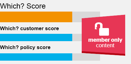 logged-out which customer score 2