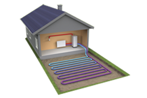Ground Source Heat Pumps Explained Creating An Energy
