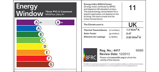 Double glazing explained which Energy rating for windows