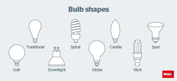 Hampton Bay Ceiling Fan Light Bulb Wattage