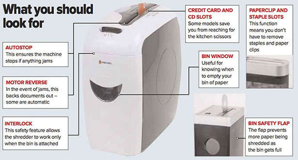 How To Buy The Best Shredder Which