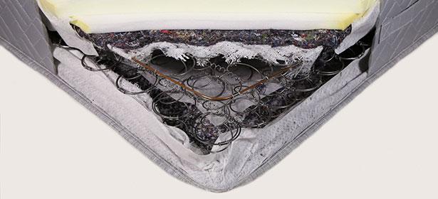 Best Mattress Reviews choosing the best type of mattress - which?